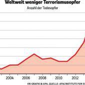 Report zu Terroranschlägen zieht gemischte Bilanz