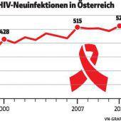 Weniger HIV-Neuinfektionen