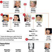 Kaiser Akihito dankt ab