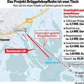 Brüggelekopf-Bahn geht der Saft aus