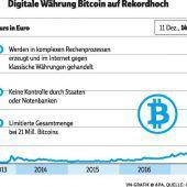 Bitcoin macht Karriereschritt
