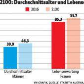 Vorarlberg sieht in der Zukunft ziemlich alt aus