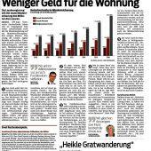 Höchstgericht bestätigt Vorarlberger Mindestsicherung