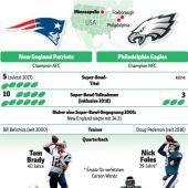 Brady unersättlich, die Patriots als Favorit im Super Bowl