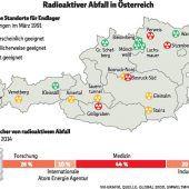 Österreich sucht den nuklearen Abfallkübel