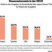 Steuerschwache Bundesländer