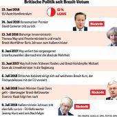 Machtkampf um Brexit