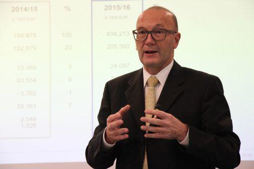 Der ehemalige Doppelmayr-GF Hanno Ulmer ist neuer BTV-Aufsichtsratschef.VN/Rauch