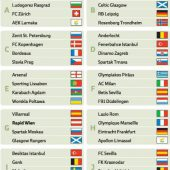 Salzburg freut sich auf spezielles Duell mit RB Leipzig