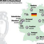 Klares Votum für Deutschland