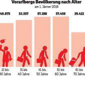 Vorarlberg vor einer Pensionierungswelle
