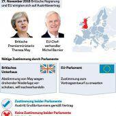 Rettungsmission für den Brexit-Deal