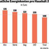 Beim Energiesparen ganz vorne