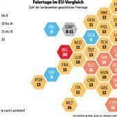 Karfreitag-Regelung widerspricht EU-Recht