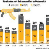 So bewaffnet sind die Vorarlberger