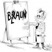 Farblehre nach Prof. Hofer!
