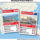 Bregenz wird Melbourne