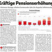 Gerechte Pensionsanpassung?
