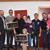 Faschingsgruppe spendete 6000 Euro