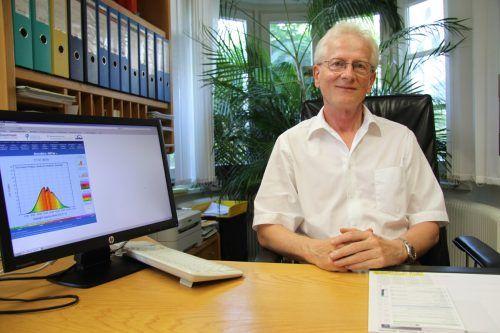 Hautfacharzt Udo Längle hilft seinen Patienten mit Telemedizin durch die Zeiten der Coronakrise. Seine Erfahrungen damit sind bislang gut.vol.at
